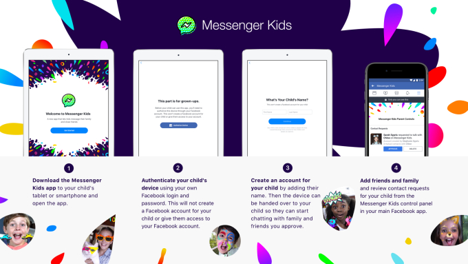 Facebook-messenger-kids-how-to