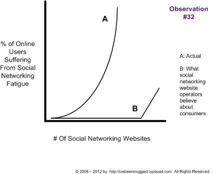 Got social media fatigue?