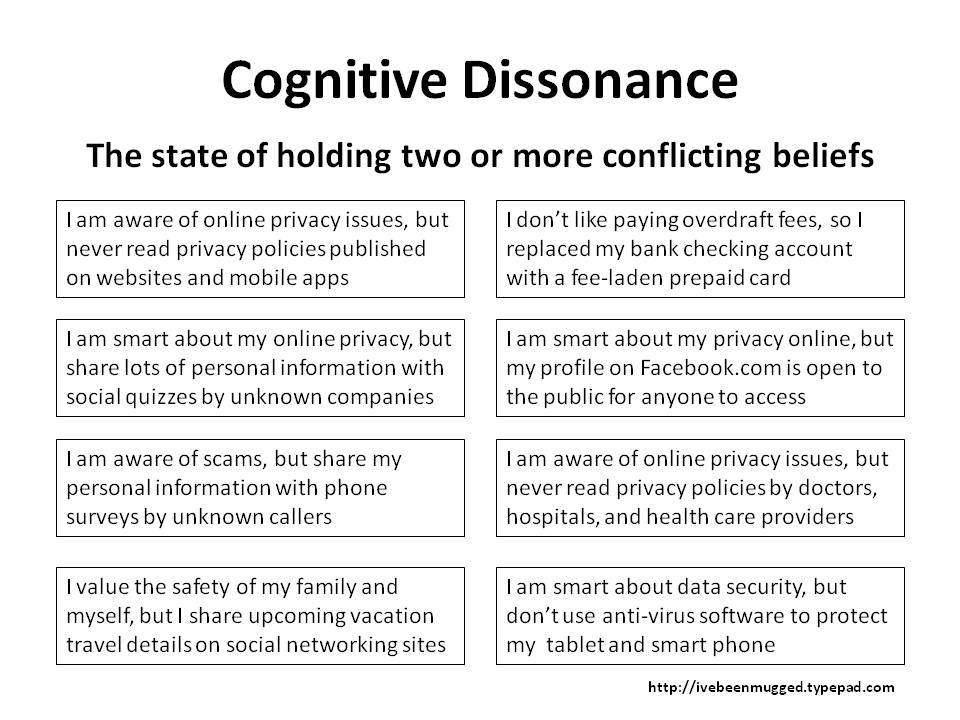 Cognitive Dissonance and privacy. Click to view larger image