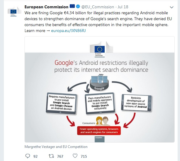 European Commission tweet. Google Android OS restrictions graphic. Click to view larger version