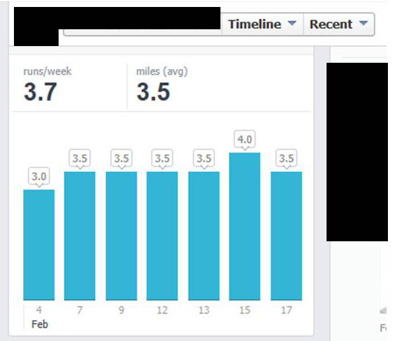 Fitness tracking on Facebook