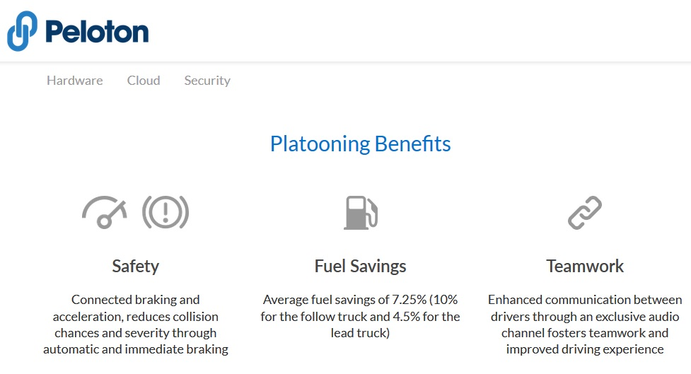Platooning benefits. Peloton-Pro at Peloton Technology website. July 20, 2019. Click to view larger version