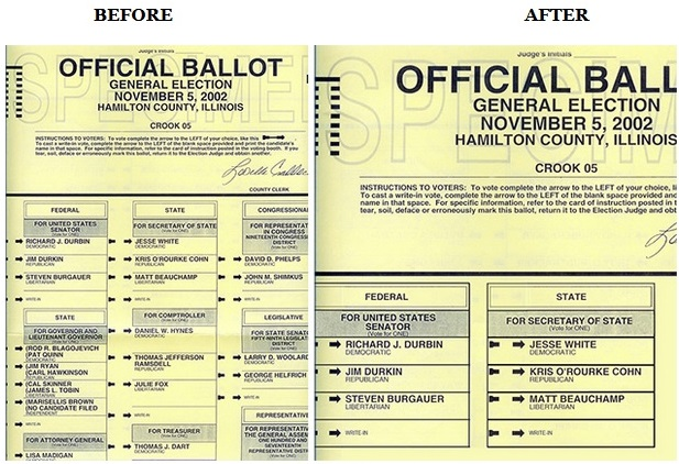 Suggested redesign of Illinois' Hamilton County ballot